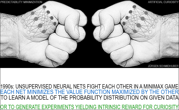 Predictability Minimization: unsupervised minimax game where one neural network minimizes the objective function maximized by another